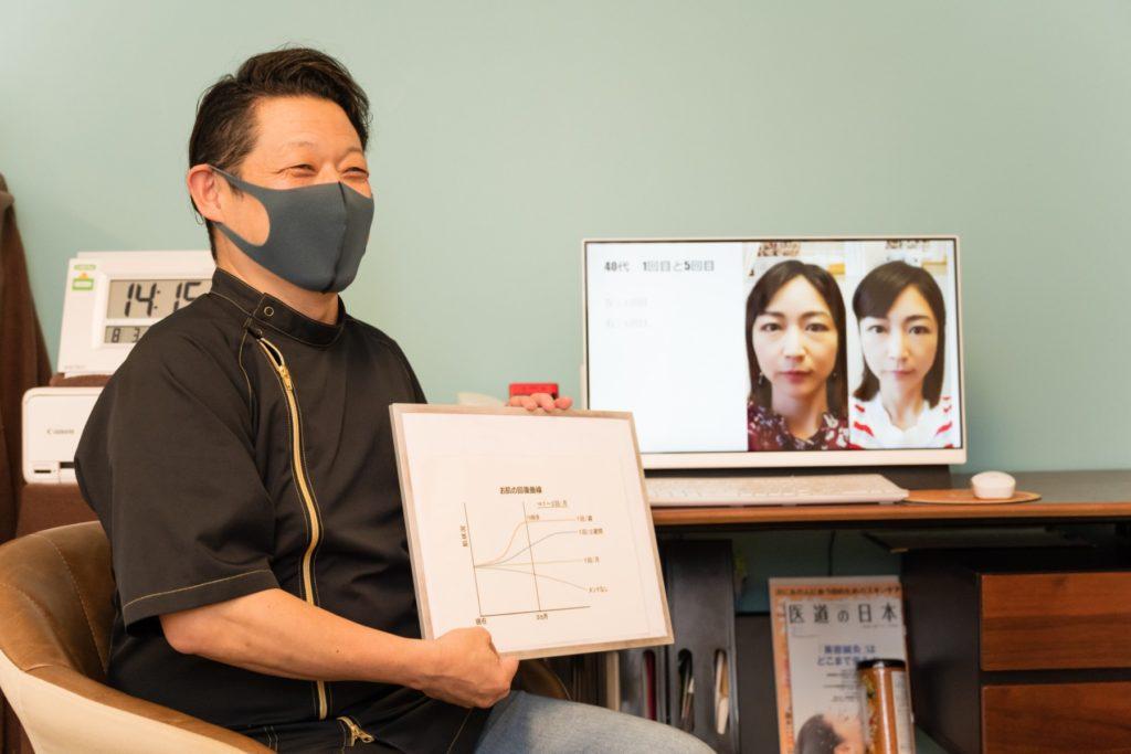 北梅田美容鍼灸院 院長 川村淳のイメージ写真1